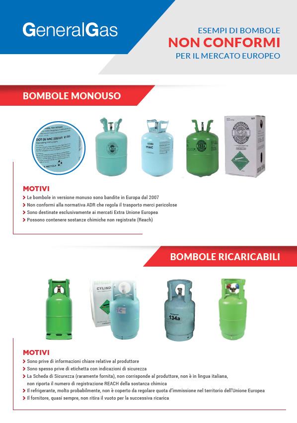 Bombole gas refrigeranti illegali: come riconoscerle e rischi conseguenti a incauto acquisto